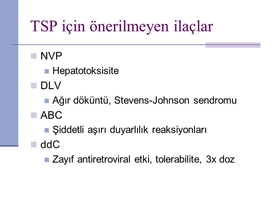 TSP için önerilmeyen ilaçlar NVP Hepatotoksisite DLV Ağır döküntü, Stevens-Johnson sendromu ABC Şiddetli aşırı duyarlılık reaksiyonları ddC Zayıf anti