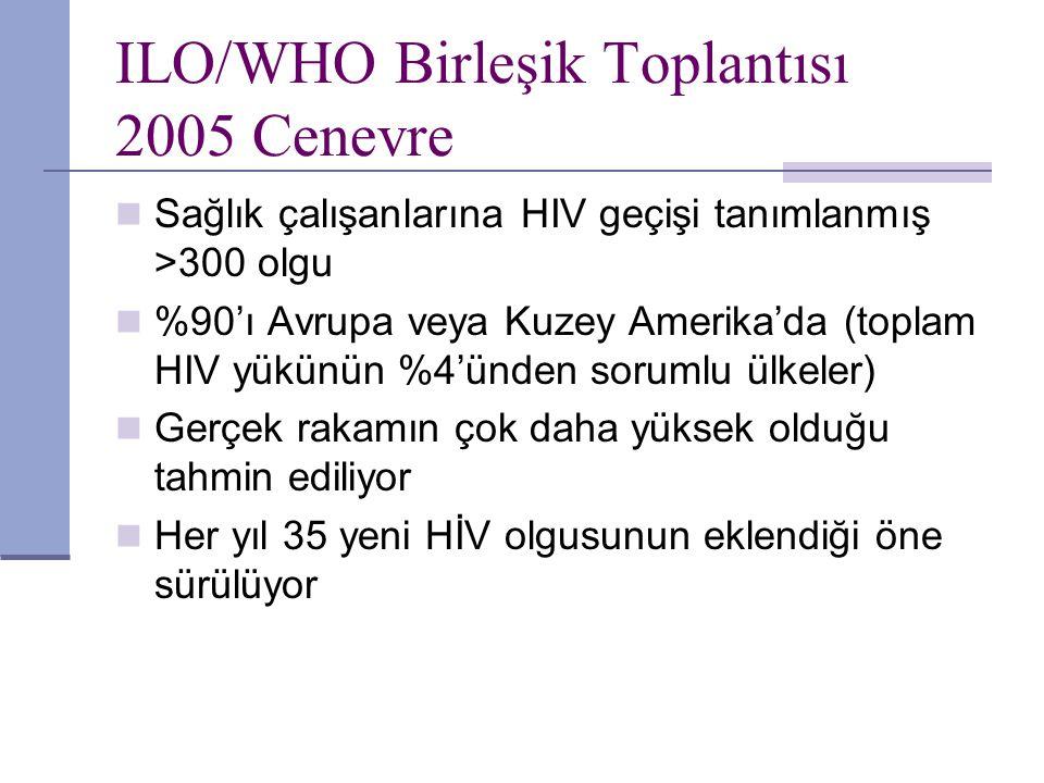 ILO/WHO Birleşik Toplantısı 2005 Cenevre Sağlık çalışanlarına HIV geçişi tanımlanmış >300 olgu %90'ı Avrupa veya Kuzey Amerika'da (toplam HIV yükünün