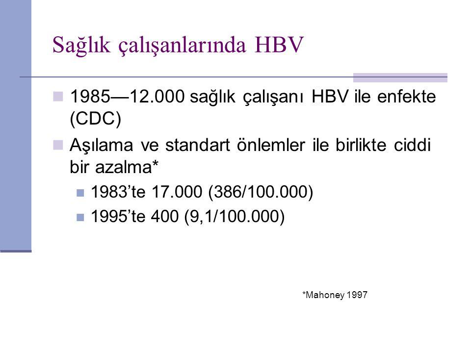 Sağlık çalışanlarında HBV 1985—12.000 sağlık çalışanı HBV ile enfekte (CDC) Aşılama ve standart önlemler ile birlikte ciddi bir azalma* 1983'te 17.000