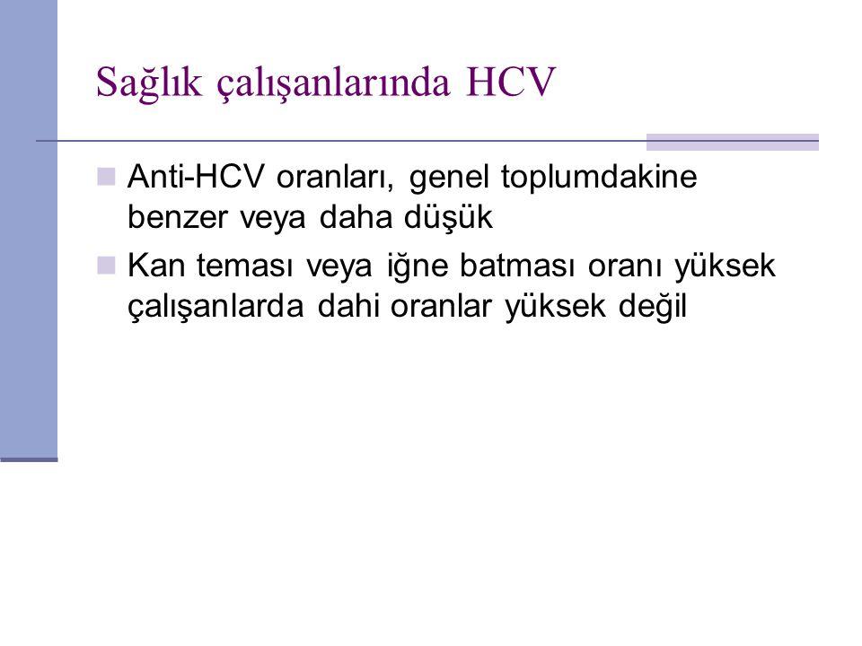 Sağlık çalışanlarında HCV Anti-HCV oranları, genel toplumdakine benzer veya daha düşük Kan teması veya iğne batması oranı yüksek çalışanlarda dahi ora