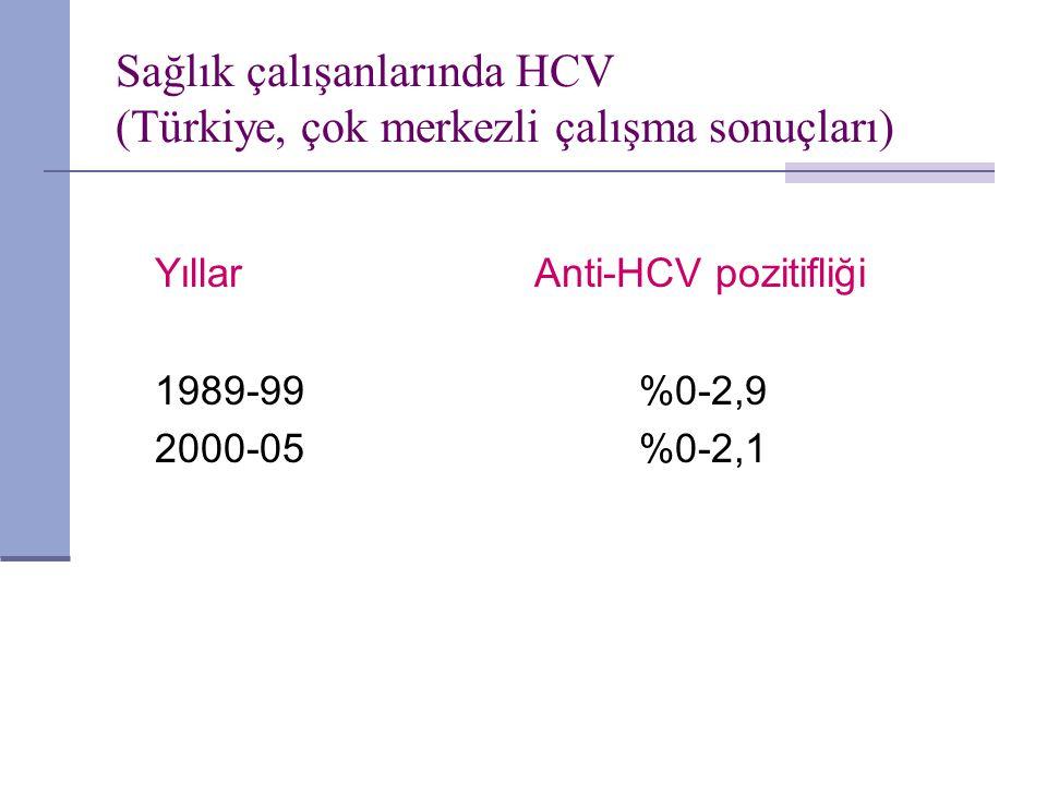 Sağlık çalışanlarında HCV (Türkiye, çok merkezli çalışma sonuçları) YıllarAnti-HCV pozitifliği 1989-99%0-2,9 2000-05 %0-2,1