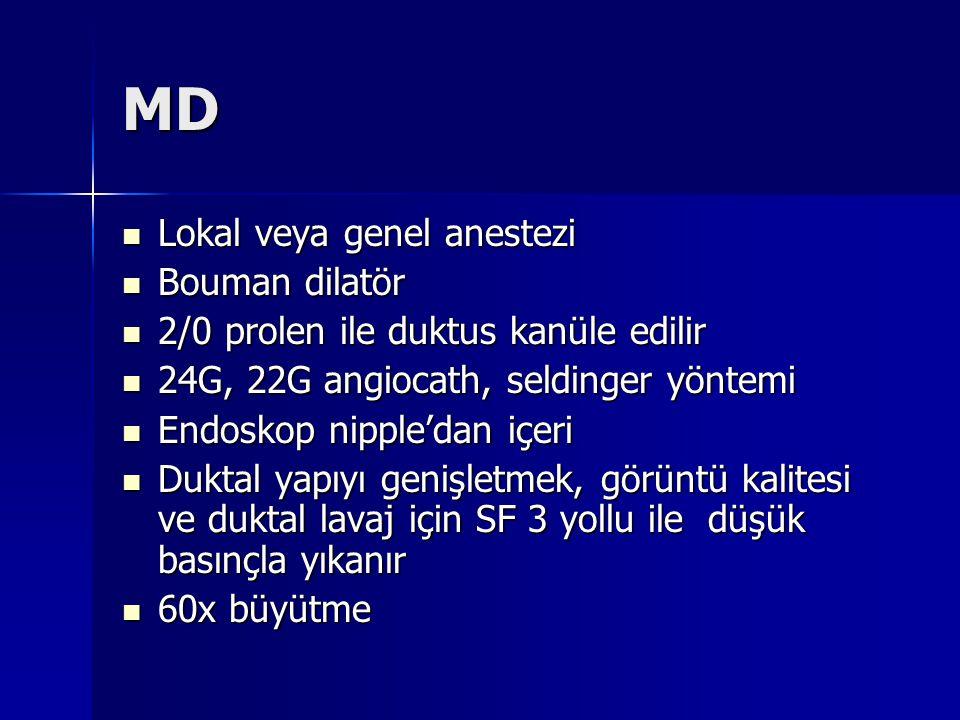 MD Lokal veya genel anestezi Lokal veya genel anestezi Bouman dilatör Bouman dilatör 2/0 prolen ile duktus kanüle edilir 2/0 prolen ile duktus kanüle
