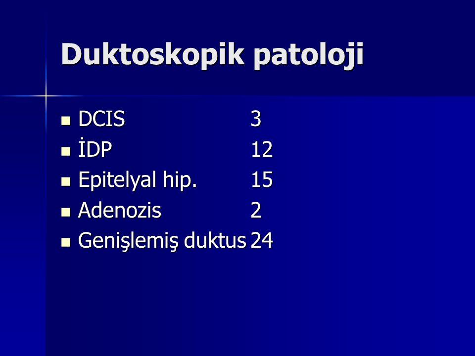 Duktoskopik patoloji DCIS3 DCIS3 İDP12 İDP12 Epitelyal hip.15 Epitelyal hip.15 Adenozis2 Adenozis2 Genişlemiş duktus24 Genişlemiş duktus24