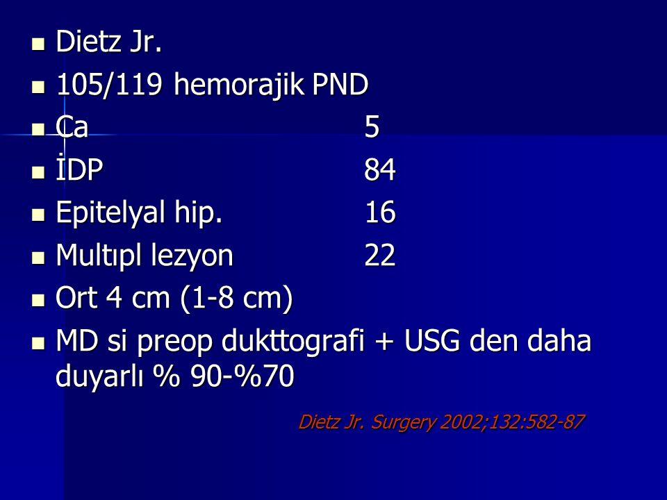 Dietz Jr. Dietz Jr. 105/119 hemorajik PND 105/119 hemorajik PND Ca 5 Ca 5 İDP84 İDP84 Epitelyal hip.16 Epitelyal hip.16 Multıpl lezyon22 Multıpl lezyo