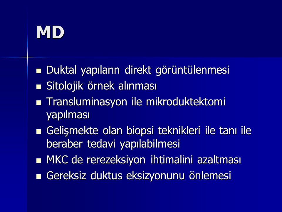 MD Duktal yapıların direkt görüntülenmesi Duktal yapıların direkt görüntülenmesi Sitolojik örnek alınması Sitolojik örnek alınması Transluminasyon ile