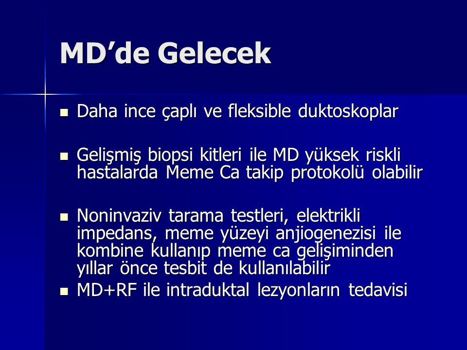 MD'de Gelecek Daha ince çaplı ve fleksible duktoskoplar Daha ince çaplı ve fleksible duktoskoplar Gelişmiş biopsi kitleri ile MD yüksek riskli hastala
