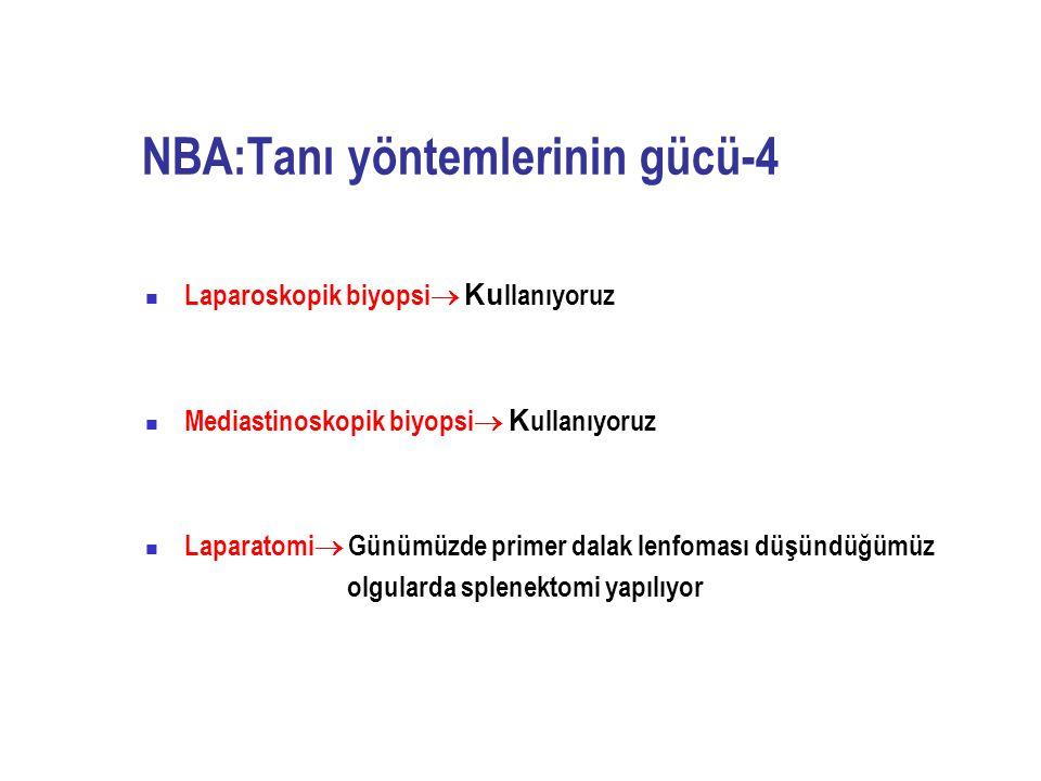 NBA:Tanı yöntemlerinin gücü-4 Laparoskopik biyopsi  Ku llanıyoruz Mediastinoskopik biyopsi  K ullanıyoruz Laparatomi  Günümüzde primer dalak lenfom
