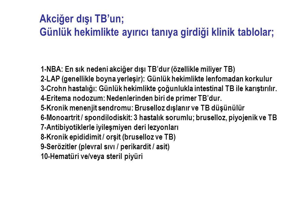 Akciğer dışı TB'un; Günlük hekimlikte ayırıcı tanıya girdiği klinik tablolar; 1-NBA: En sık nedeni akciğer dışı TB'dur (özellikle miliyer TB) 2-LAP (g