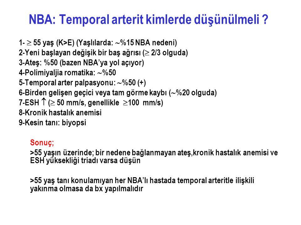 1-  55 yaş (K>E) (Yaşlılarda:  %15 NBA nedeni) 2-Yeni başlayan değişik bir baş ağrısı (  2/3 olguda) 3-Ateş: %50 (bazen NBA'ya yol açıyor) 4-Polimi
