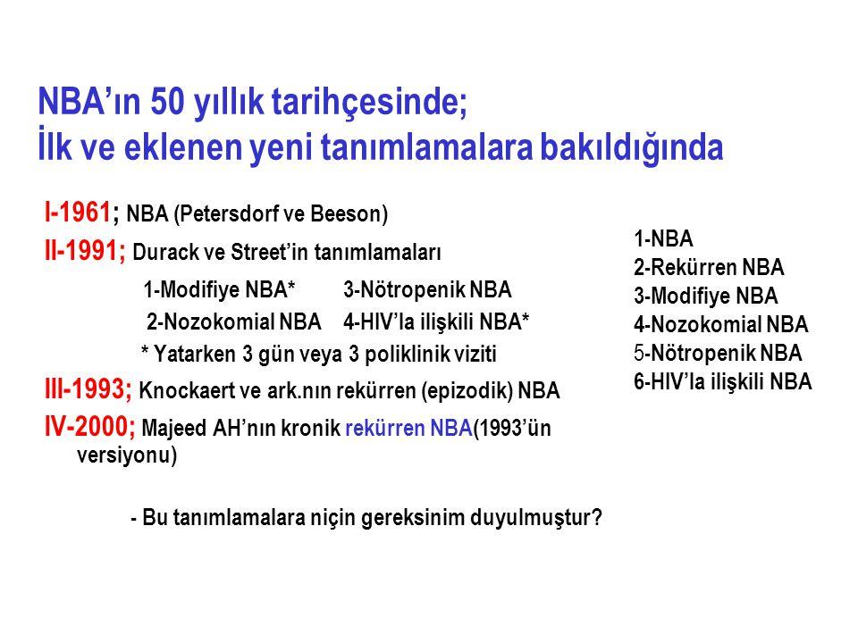 NBA: Ayırıcı tanı  Enfeksiyon-1 Bakterial enfeksiyonlar TB (milier TB, TB LAP, mediastinal TB, renal TB) Abse E: karın içi abse, periapikal diş abseleri, prostat absesi K: karın içi abse, periapikal diş abseleri, pelvik abse SBE Sinüzit Kolanjit ve kolesistit Bruselloz
