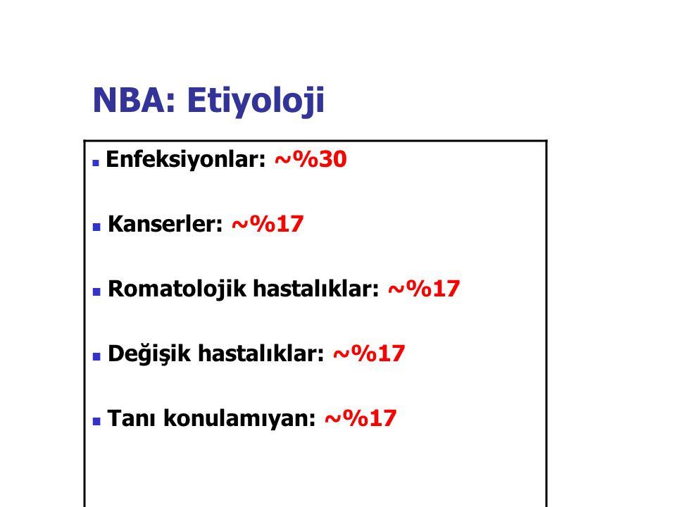 NBA: Etiyoloji Enfeksiyonlar: ~%30 Kanserler: ~%17 Romatolojik hastalıklar: ~%17 Değişik hastalıklar: ~%17 Tanı konulamıyan: ~%17
