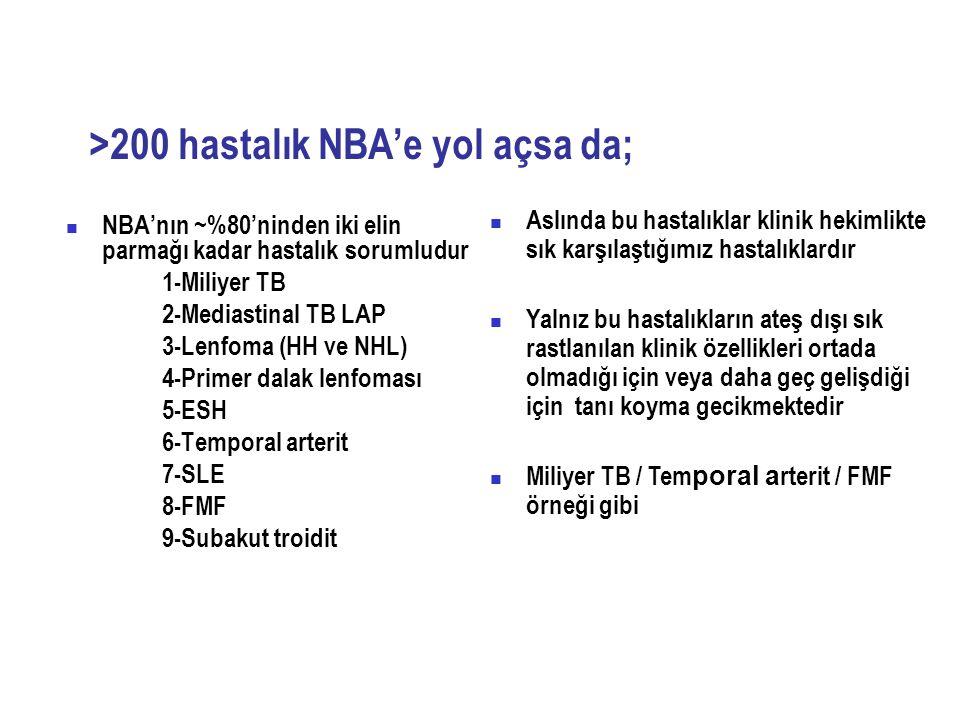 >200 hastalık NBA'e yol açsa da; NBA'nın ~%80'ninden iki elin parmağı kadar hastalık sorumludur 1-Miliyer TB 2-Mediastinal TB LAP 3-Lenfoma (HH ve NHL