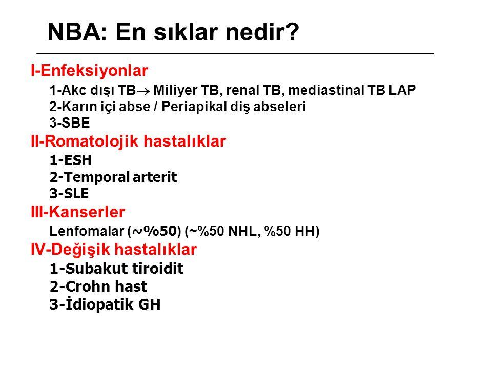 NBA: En sık ilk 10 hastalık NBA serileri (n=1329)(1961-1997) Olgularımız (n=188)(1983-2003) 1-TB (%8) 2-Lenfoma (%8) 3-Karın içi abse (%4.5) 4-ESH (%4) 5-Temporal arterit (%4) 6-Endokardit (%3) 7-SLE (%2) 8-Crohn hast (%1) 9-İdiopatik GH (%1) 10-Sarkoidoz (%1) 11-Subakut tiroidit (<%1) Toplam (~%40) 1-TB (n:69) 2-ESH (n:21) 3-Lenfoma (n:21)(8 HH, 10 NHL) 4-Subakut tiroidit (n:5) 5-Endokardit (n:3) 6-SLE (n:10) 7-Temporal arterit (n:6) 8-Sarkoidoz (n:3) İlk 3 hastalık  ~%60 Toplam  ~%75 Tabak F, Mert A et al.