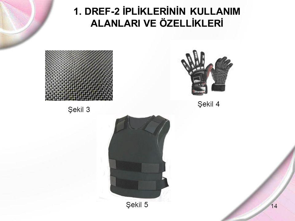 14 1.DREF-2 İPLİKLERİNİN KULLANIM ALANLARI VE ÖZELLİKLERİ Şekil 3 Şekil 4 Şekil 5