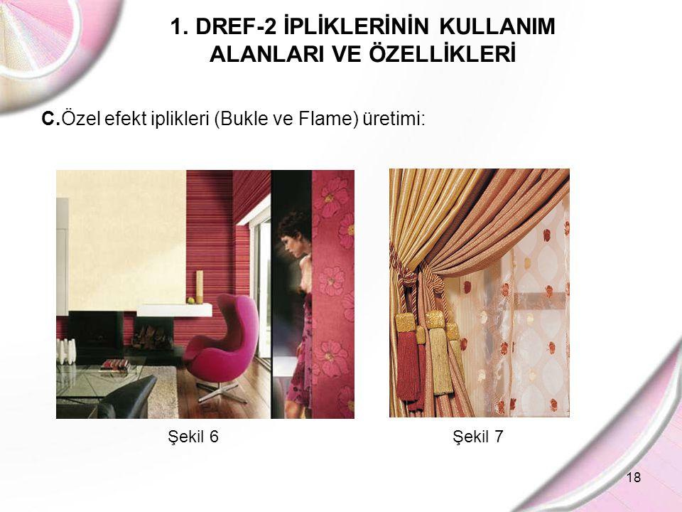 18 1.DREF-2 İPLİKLERİNİN KULLANIM ALANLARI VE ÖZELLİKLERİ C.Özel efekt iplikleri (Bukle ve Flame) üretimi: Şekil 6Şekil 7