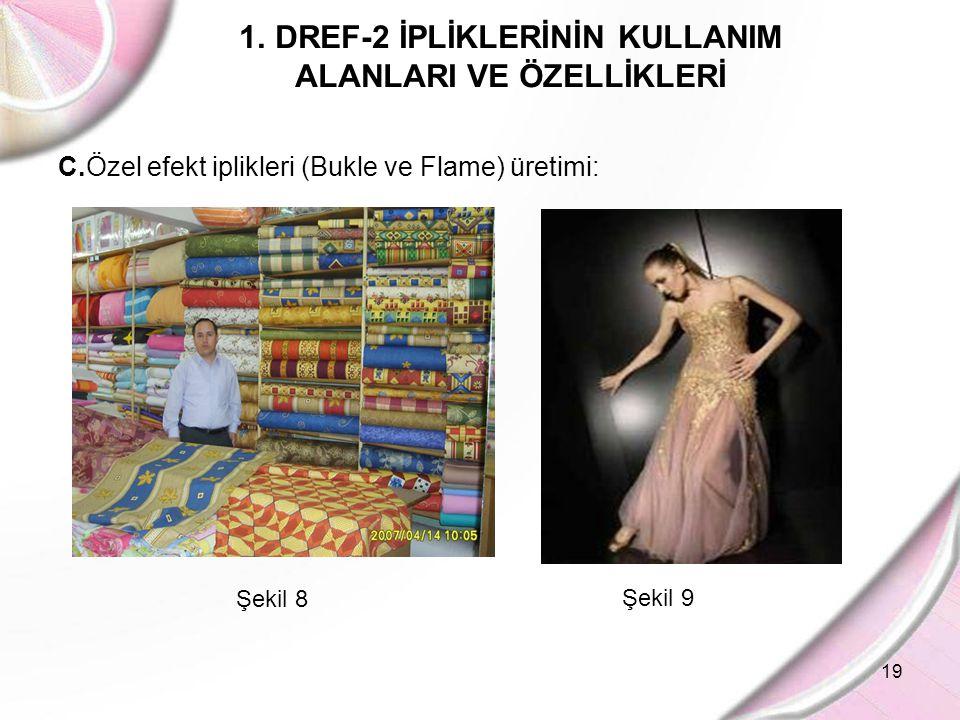 19 1.DREF-2 İPLİKLERİNİN KULLANIM ALANLARI VE ÖZELLİKLERİ C.Özel efekt iplikleri (Bukle ve Flame) üretimi: Şekil 8 Şekil 9