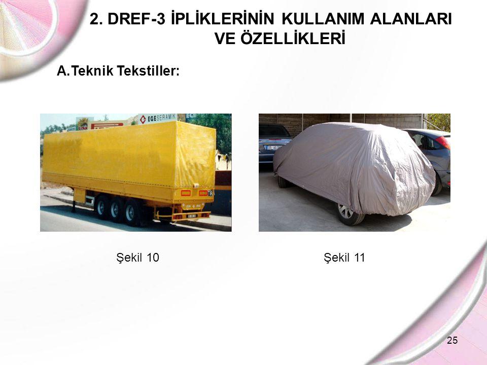25 2. DREF-3 İPLİKLERİNİN KULLANIM ALANLARI VE ÖZELLİKLERİ A.Teknik Tekstiller: Şekil 10Şekil 11