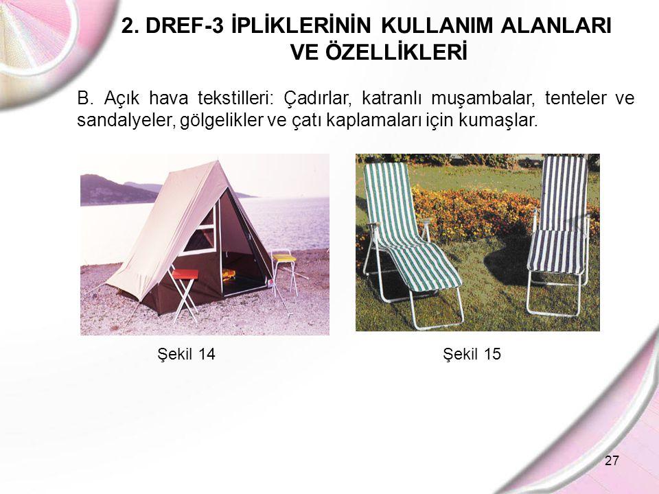 27 2. DREF-3 İPLİKLERİNİN KULLANIM ALANLARI VE ÖZELLİKLERİ B. Açık hava tekstilleri: Çadırlar, katranlı muşambalar, tenteler ve sandalyeler, gölgelikl