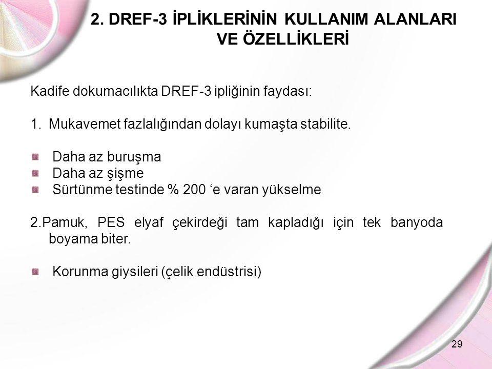 29 2. DREF-3 İPLİKLERİNİN KULLANIM ALANLARI VE ÖZELLİKLERİ Kadife dokumacılıkta DREF-3 ipliğinin faydası: 1.Mukavemet fazlalığından dolayı kumaşta sta