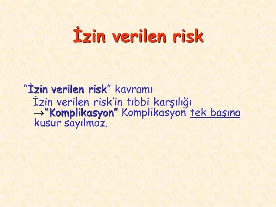 İzin verilen risk İzin verilen risk İzin verilen risk kavramı Komplikasyon İzin verilen risk'in tıbbi karşılığı  Komplikasyon Komplikasyon tek başına kusur sayılmaz.