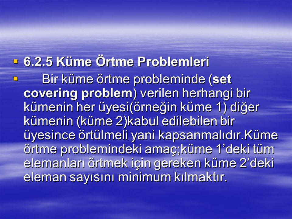  6.2.5 Küme Örtme Problemleri  Bir küme örtme probleminde (set covering problem) verilen herhangi bir kümenin her üyesi(örneğin küme 1) diğer kümenin (küme 2)kabul edilebilen bir üyesince örtülmeli yani kapsanmalıdır.Küme örtme problemindeki amaç;küme 1'deki tüm elemanları örtmek için gereken küme 2'deki eleman sayısını minimum kılmaktır.