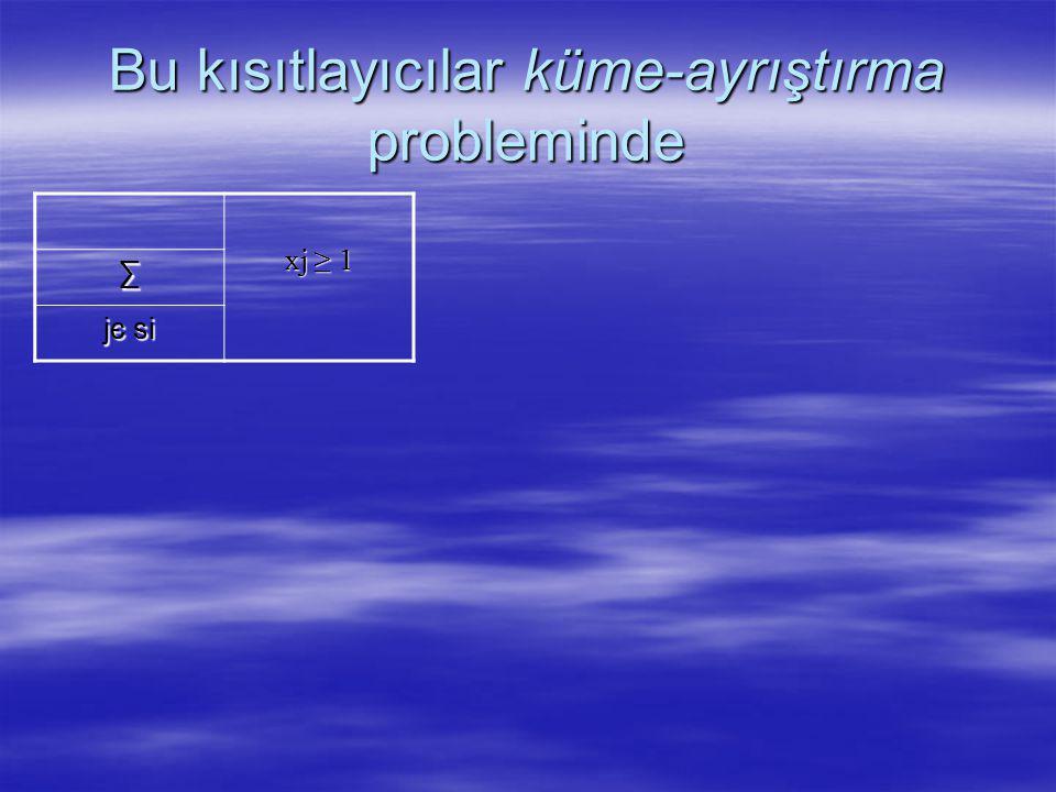 Bu kısıtlayıcılar küme-ayrıştırma probleminde xj ≥ 1 ∑ jє si