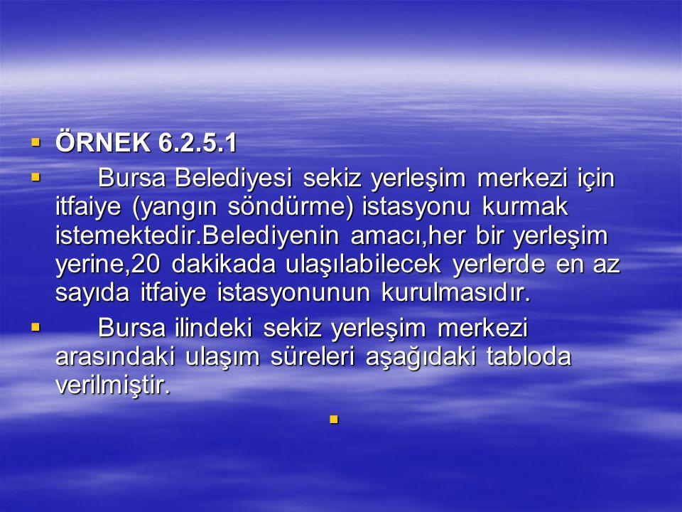  ÖRNEK 6.2.5.1  Bursa Belediyesi sekiz yerleşim merkezi için itfaiye (yangın söndürme) istasyonu kurmak istemektedir.Belediyenin amacı,her bir yerleşim yerine,20 dakikada ulaşılabilecek yerlerde en az sayıda itfaiye istasyonunun kurulmasıdır.
