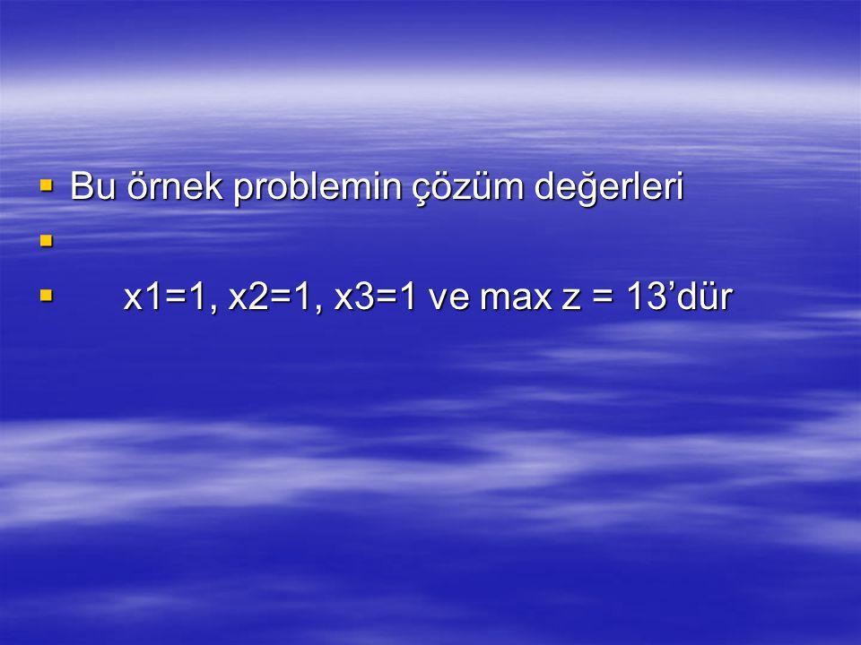  Bu örnek problemin çözüm değerleri   x1=1, x2=1, x3=1 ve max z = 13'dür