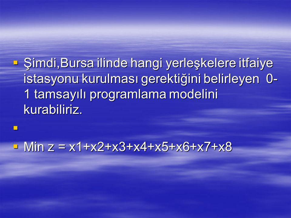  Şimdi,Bursa ilinde hangi yerleşkelere itfaiye istasyonu kurulması gerektiğini belirleyen 0- 1 tamsayılı programlama modelini kurabiliriz.