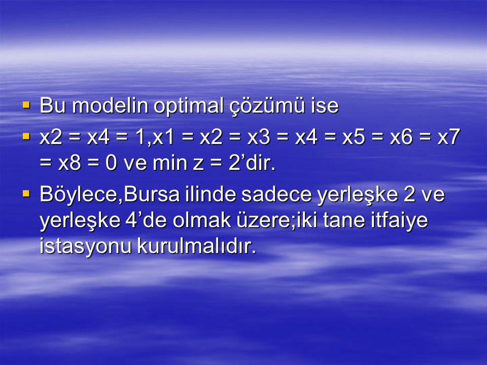  Bu modelin optimal çözümü ise  x2 = x4 = 1,x1 = x2 = x3 = x4 = x5 = x6 = x7 = x8 = 0 ve min z = 2'dir.  Böylece,Bursa ilinde sadece yerleşke 2 ve