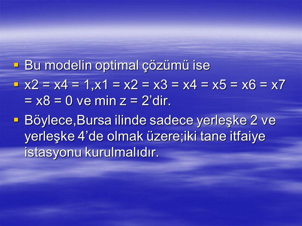  Bu modelin optimal çözümü ise  x2 = x4 = 1,x1 = x2 = x3 = x4 = x5 = x6 = x7 = x8 = 0 ve min z = 2'dir.