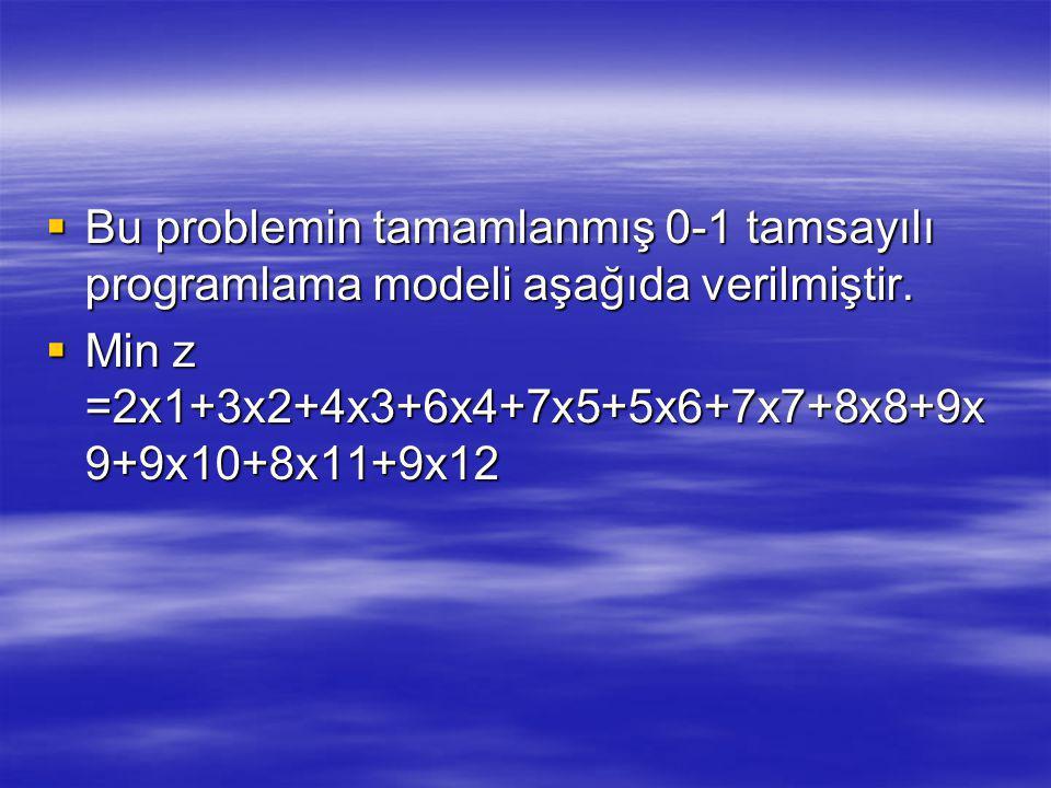  Bu problemin tamamlanmış 0-1 tamsayılı programlama modeli aşağıda verilmiştir.