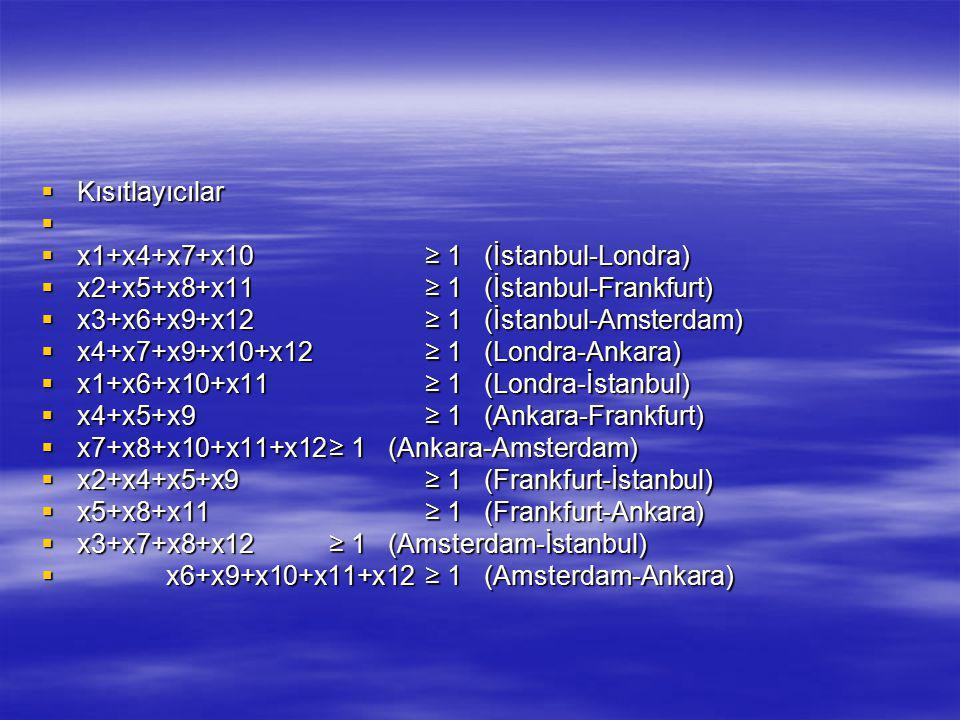  Kısıtlayıcılar   x1+x4+x7+x10≥ 1 (İstanbul-Londra)  x2+x5+x8+x11≥ 1 (İstanbul-Frankfurt)  x3+x6+x9+x12≥ 1 (İstanbul-Amsterdam)  x4+x7+x9+x10+x12≥ 1 (Londra-Ankara)  x1+x6+x10+x11≥ 1 (Londra-İstanbul)  x4+x5+x9≥ 1 (Ankara-Frankfurt)  x7+x8+x10+x11+x12≥ 1 (Ankara-Amsterdam)  x2+x4+x5+x9≥ 1 (Frankfurt-İstanbul)  x5+x8+x11≥ 1 (Frankfurt-Ankara)  x3+x7+x8+x12 ≥ 1 (Amsterdam-İstanbul)  x6+x9+x10+x11+x12≥ 1 (Amsterdam-Ankara)