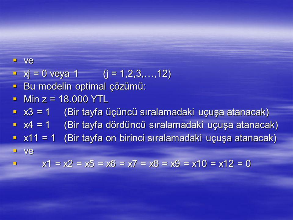  ve  xj = 0 veya 1 (j = 1,2,3,…,12)  Bu modelin optimal çözümü:  Min z = 18.000 YTL  x3 = 1 (Bir tayfa üçüncü sıralamadaki uçuşa atanacak)  x4 = 1 (Bir tayfa dördüncü sıralamadaki uçuşa atanacak)  x11 = 1 (Bir tayfa on birinci sıralamadaki uçuşa atanacak)  ve  x1 = x2 = x5 = x6 = x7 = x8 = x9 = x10 = x12 = 0