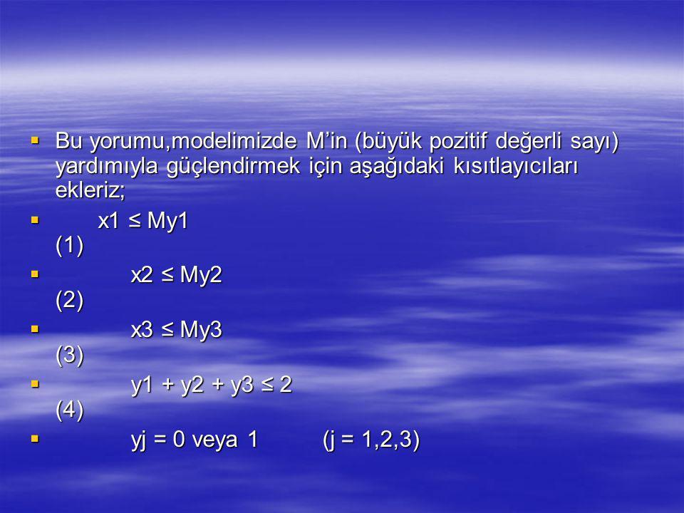  Bu yorumu,modelimizde M'in (büyük pozitif değerli sayı) yardımıyla güçlendirmek için aşağıdaki kısıtlayıcıları ekleriz;  x1 ≤ My1 (1)  x2 ≤ My2 (2)  x3 ≤ My3 (3)  y1 + y2 + y3 ≤ 2 (4)  yj = 0 veya 1 (j = 1,2,3)