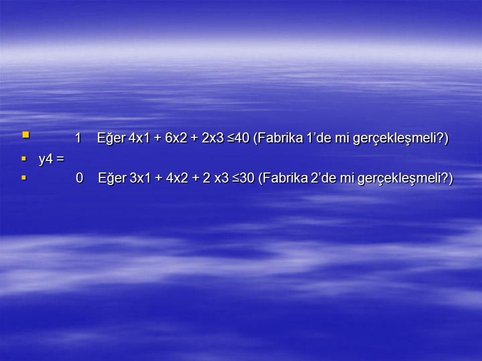  1 Eğer 4x1 + 6x2 + 2x3 ≤40 (Fabrika 1'de mi gerçekleşmeli?)  y4 =  0 Eğer 3x1 + 4x2 + 2 x3 ≤30 (Fabrika 2'de mi gerçekleşmeli?)