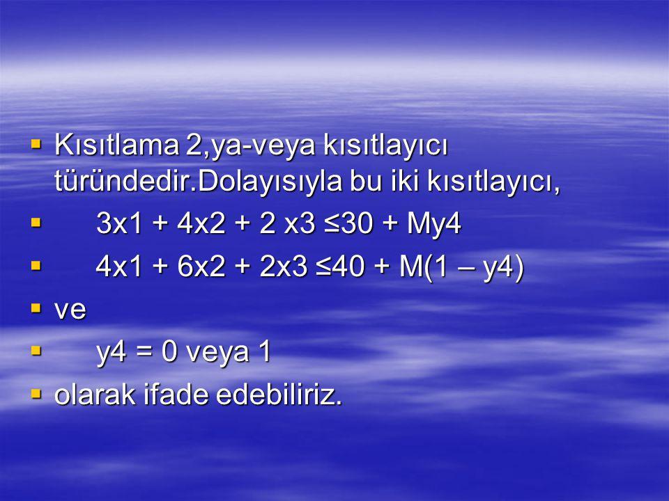  Kısıtlama 2,ya-veya kısıtlayıcı türündedir.Dolayısıyla bu iki kısıtlayıcı,  3x1 + 4x2 + 2 x3 ≤30 + My4  4x1 + 6x2 + 2x3 ≤40 + M(1 – y4)  ve  y4 = 0 veya 1  olarak ifade edebiliriz.