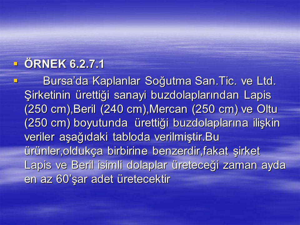  ÖRNEK 6.2.7.1  Bursa'da Kaplanlar Soğutma San.Tic.