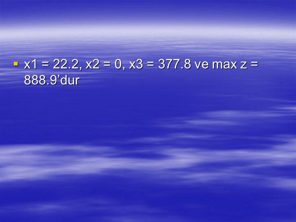  x1 = 22.2, x2 = 0, x3 = 377.8 ve max z = 888.9'dur