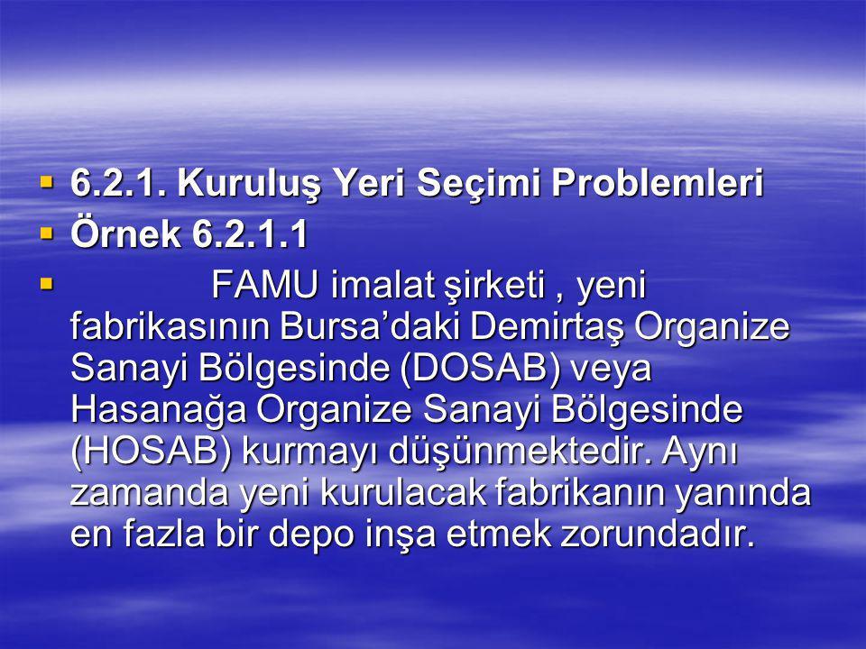  6.2.1. Kuruluş Yeri Seçimi Problemleri  Örnek 6.2.1.1  FAMU imalat şirketi, yeni fabrikasının Bursa'daki Demirtaş Organize Sanayi Bölgesinde (DOSA