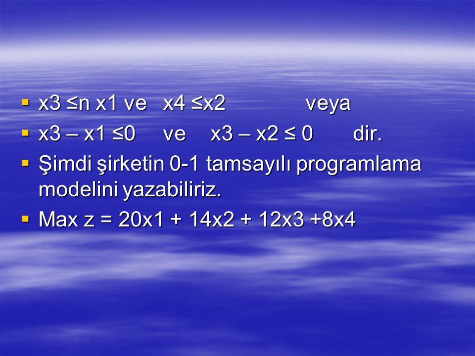  x3 ≤n x1 vex4 ≤x2veya  x3 – x1 ≤0vex3 – x2 ≤ 0dir.