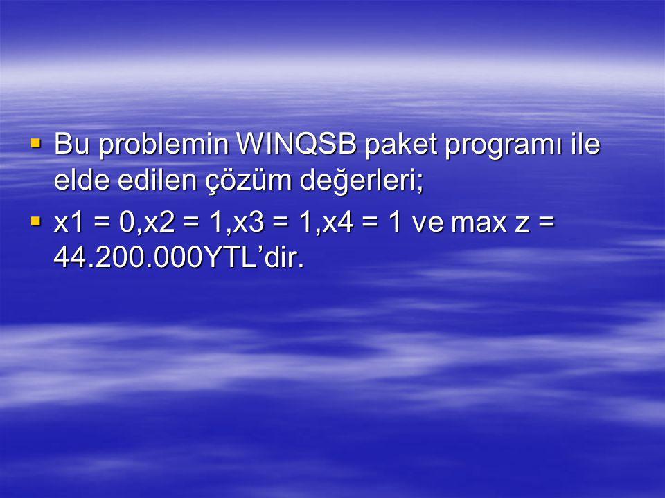 Bu problemin WINQSB paket programı ile elde edilen çözüm değerleri;  x1 = 0,x2 = 1,x3 = 1,x4 = 1 ve max z = 44.200.000YTL'dir.