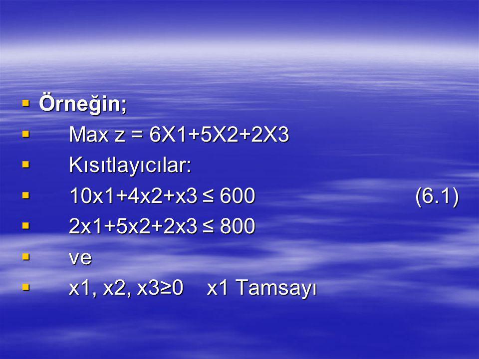  Örneğin;  Max z = 6X1+5X2+2X3  Kısıtlayıcılar:  10x1+4x2+x3 ≤ 600 (6.1)  2x1+5x2+2x3 ≤ 800  ve  x1, x2, x3≥0 x1 Tamsayı