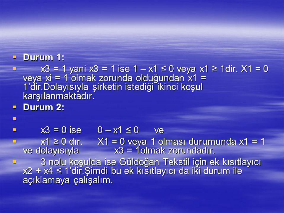  Durum 1:  x3 = 1 yani x3 = 1 ise 1 – x1 ≤ 0 veya x1 ≥ 1dir.