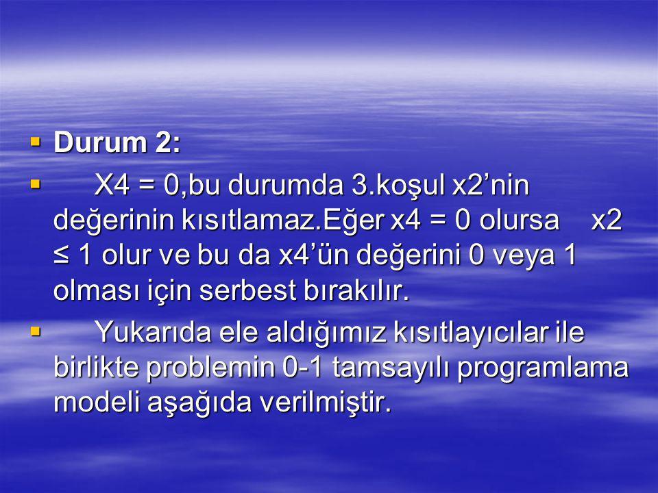  Durum 2:  X4 = 0,bu durumda 3.koşul x2'nin değerinin kısıtlamaz.Eğer x4 = 0 olursa x2 ≤ 1 olur ve bu da x4'ün değerini 0 veya 1 olması için serbest bırakılır.