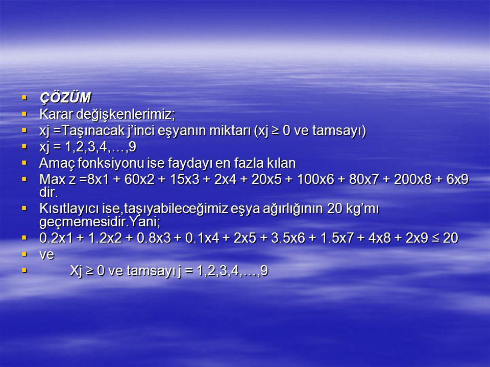  ÇÖZÜM  Karar değişkenlerimiz;  xj =Taşınacak j'inci eşyanın miktarı (xj ≥ 0 ve tamsayı)  xj = 1,2,3,4,…,9  Amaç fonksiyonu ise faydayı en fazla kılan  Max z =8x1 + 60x2 + 15x3 + 2x4 + 20x5 + 100x6 + 80x7 + 200x8 + 6x9 dir.