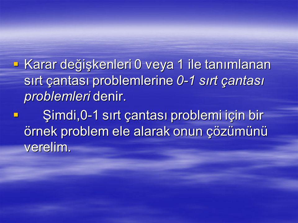  Karar değişkenleri 0 veya 1 ile tanımlanan sırt çantası problemlerine 0-1 sırt çantası problemleri denir.