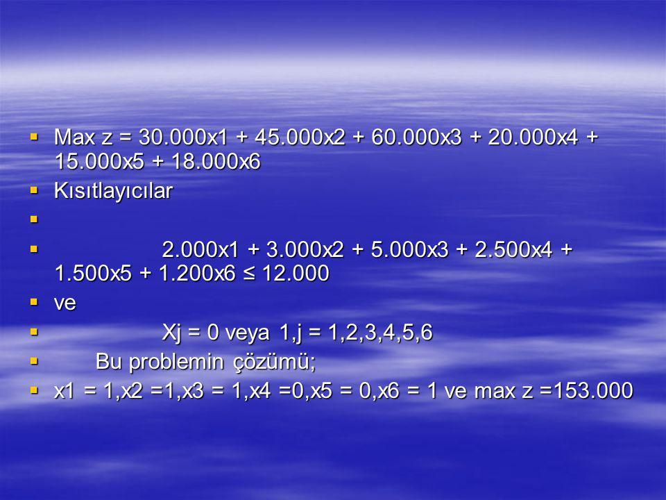  Max z = 30.000x1 + 45.000x2 + 60.000x3 + 20.000x4 + 15.000x5 + 18.000x6  Kısıtlayıcılar   2.000x1 + 3.000x2 + 5.000x3 + 2.500x4 + 1.500x5 + 1.200