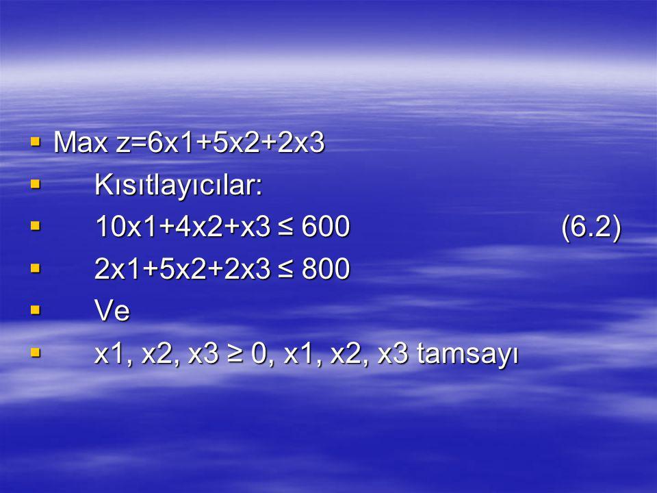  Max z=6x1+5x2+2x3  Kısıtlayıcılar:  10x1+4x2+x3 ≤ 600 (6.2)  2x1+5x2+2x3 ≤ 800  Ve  x1, x2, x3 ≥ 0, x1, x2, x3 tamsayı