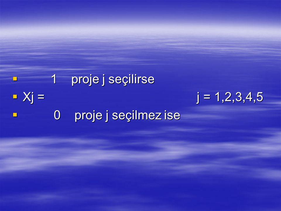  1 proje j seçilirse  Xj = j = 1,2,3,4,5  0 proje j seçilmez ise